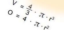 Formel- & tabelsamlinger